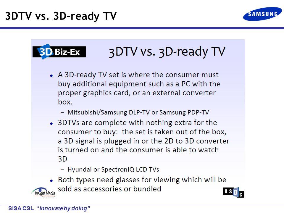SISA CSL Innovate by doing 3DTV vs. 3D-ready TV