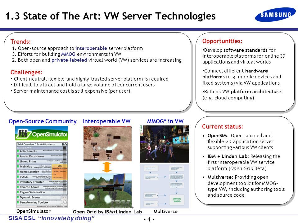 SISA CSL Innovate by doing Trends: 1.Open-source approach to interoperable server platform 3.