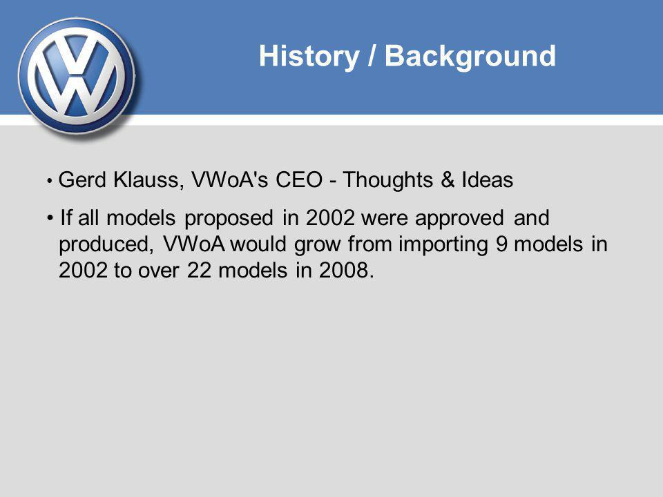 History / Background Gerd Klauss, VWoA s CEO - Thoughts & Ideas If all models proposed in 2002 were approved and produced, VWoA would grow from importing 9 models in 2002 to over 22 models in 2008.