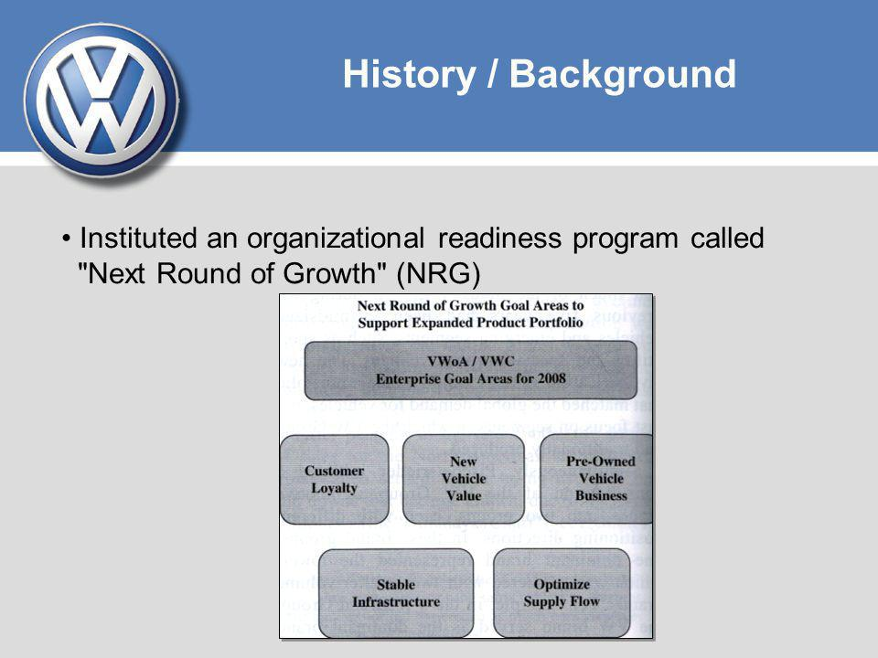 History / Background Instituted an organizational readiness program called