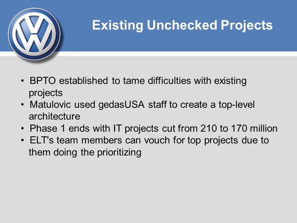 Existing Unchecked Projects BPTO established to tame difficulties with existing projects Matulovic used gedasUSA staff to create a top-level architecture Phase 1 ends with IT projects cut from 210 to 170 million ELT s team members can vouch for top projects due to them doing the prioritizing