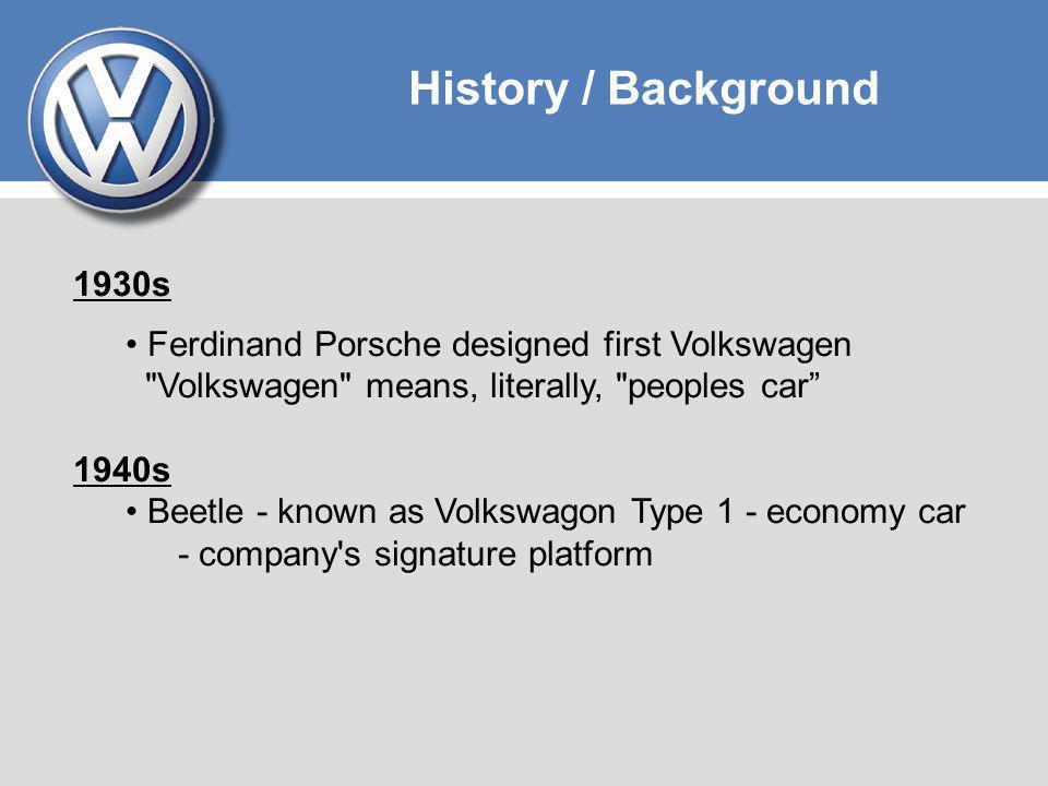 History / Background 1930s Ferdinand Porsche designed first Volkswagen