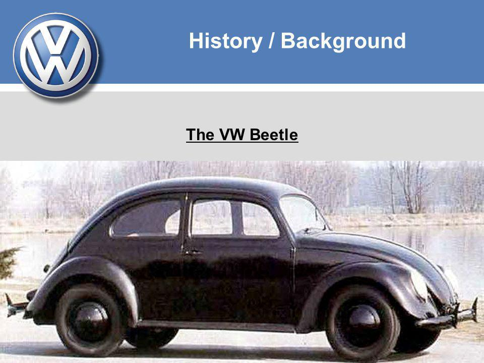 History / Background The VW Beetle