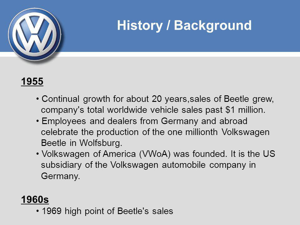 History / Background 1955 Continual growth for about 20 years,sales of Beetle grew, company's total worldwide vehicle sales past $1 million. Employees