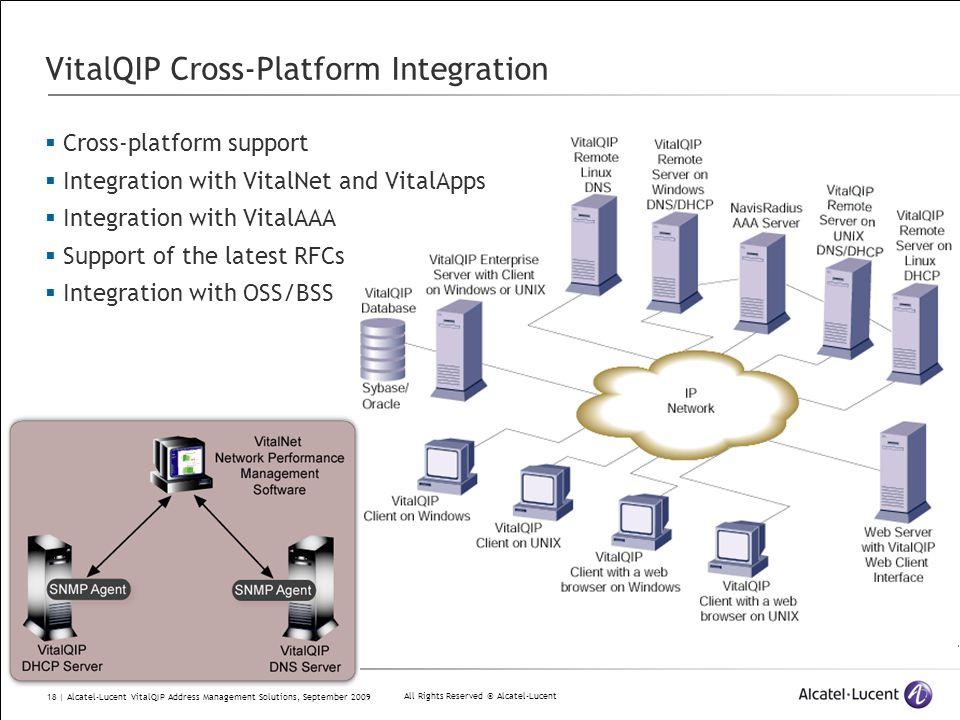 All Rights Reserved © Alcatel-Lucent 18 | Alcatel-Lucent VitalQIP Address Management Solutions, September 2009 VitalQIP Cross-Platform Integration  C