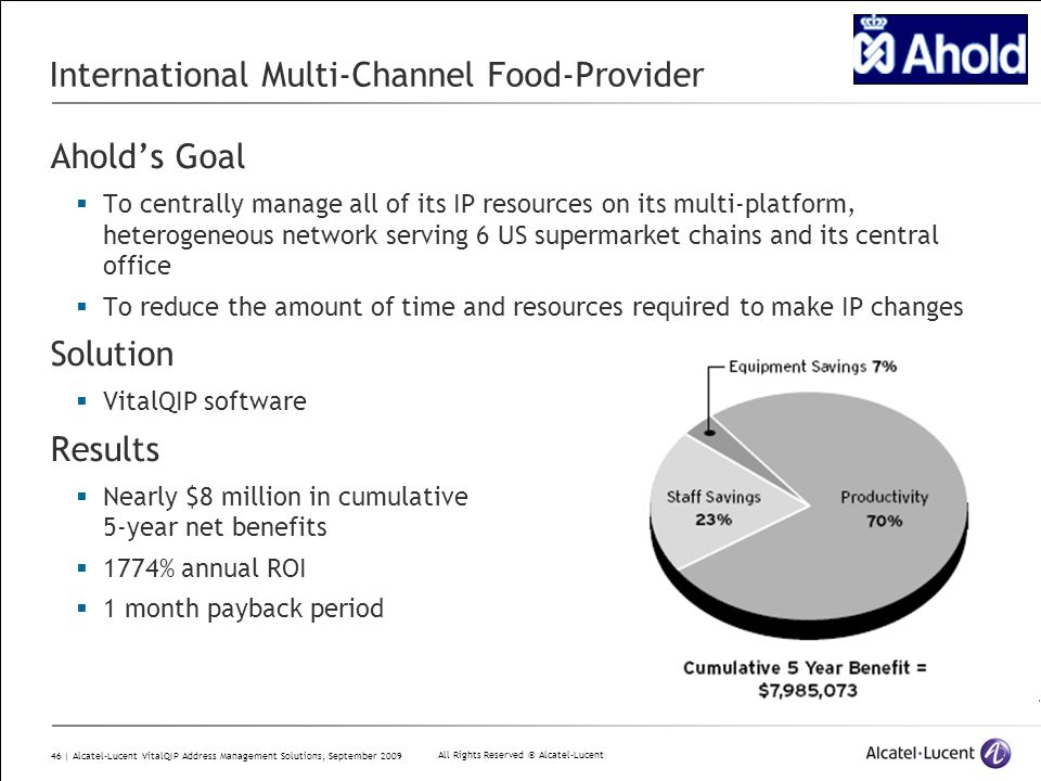 All Rights Reserved © Alcatel-Lucent 46 | Alcatel-Lucent VitalQIP Address Management Solutions, September 2009 International Multi-Channel Food-Provid