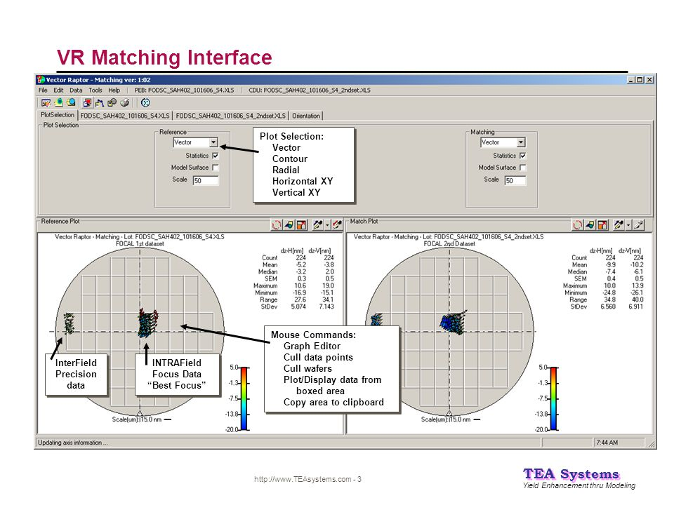 Yield Enhancement thru Modeling TEA Systems http://www.TEAsystems.com - 3 VR Matching Interface InterField Precision data INTRAField Focus Data Best Focus INTRAField Focus Data Best Focus Plot Selection: Vector Contour Radial Horizontal XY Vertical XY Plot Selection: Vector Contour Radial Horizontal XY Vertical XY Mouse Commands: Graph Editor Cull data points Cull wafers Plot/Display data from boxed area Copy area to clipboard Mouse Commands: Graph Editor Cull data points Cull wafers Plot/Display data from boxed area Copy area to clipboard