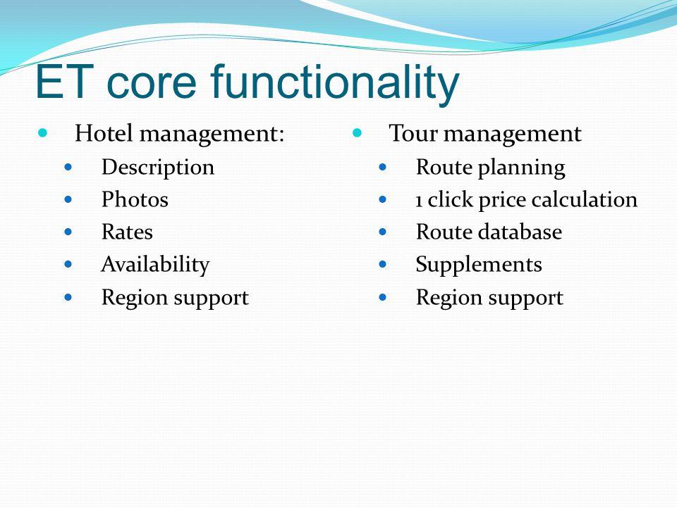 ET core functionality Hotel management: Description Photos Rates Availability Region support Tour management Route planning 1 click price calculation Route database Supplements Region support