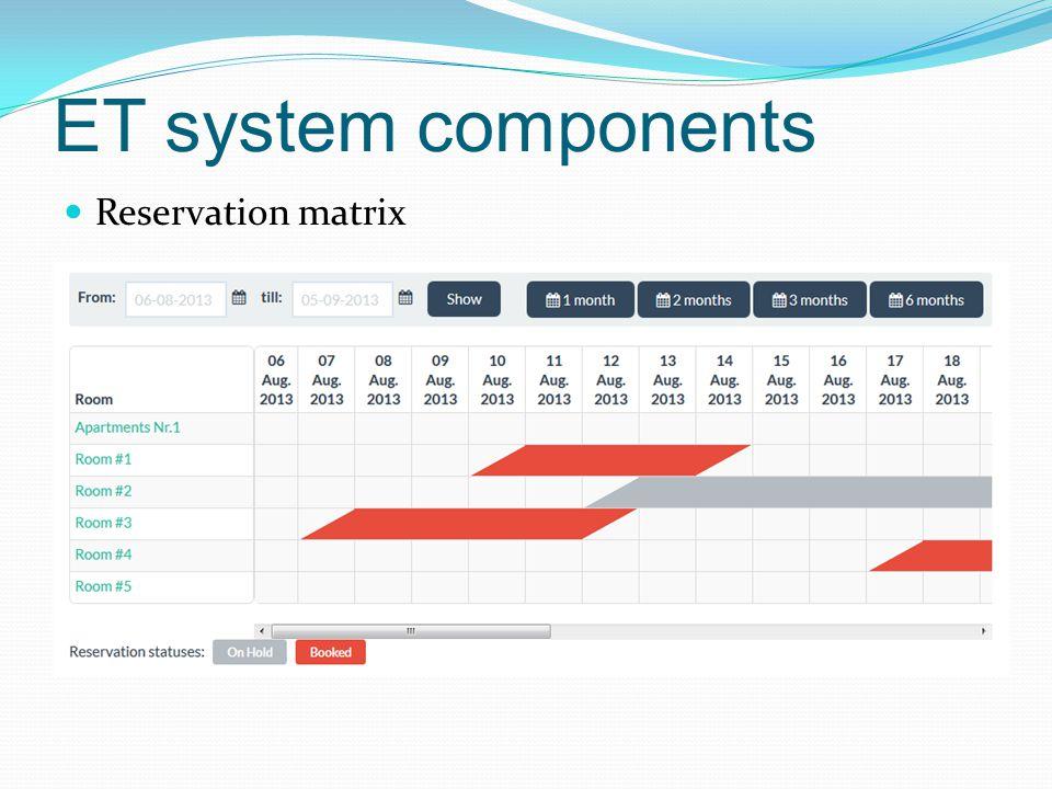 ET system components Reservation matrix