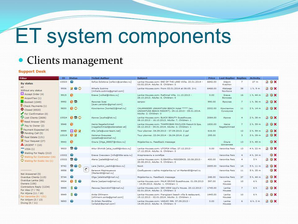 ET system components Clients management