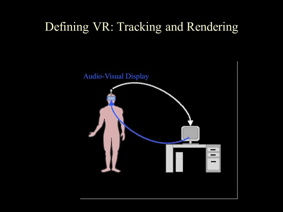 Defining VR: Tracking and Rendering