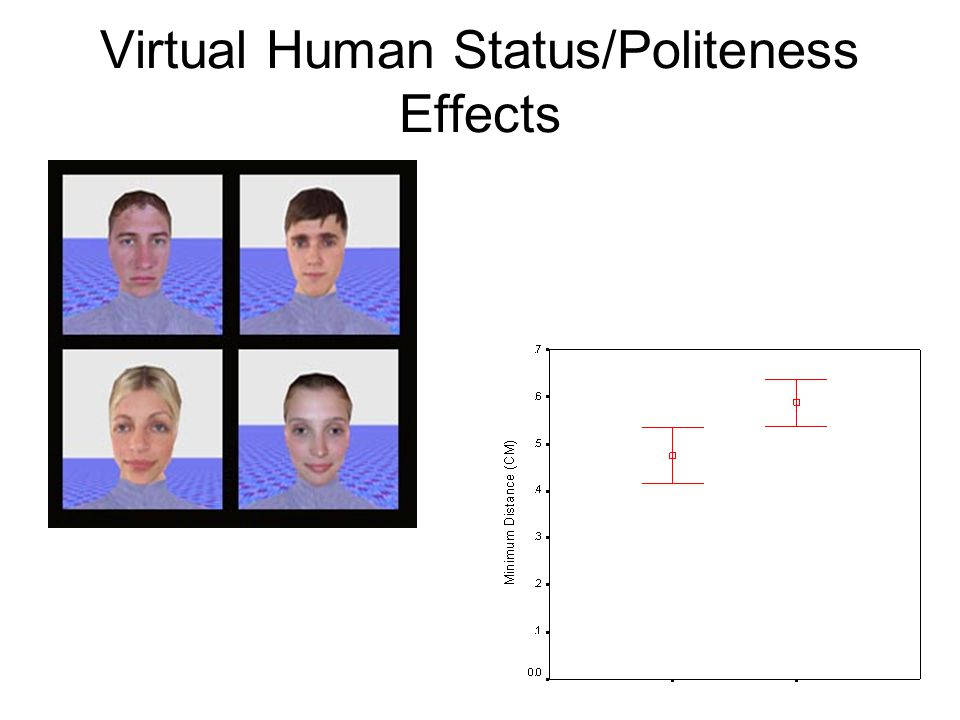 Stranger Tutor Virtual Human Status/Politeness Effects