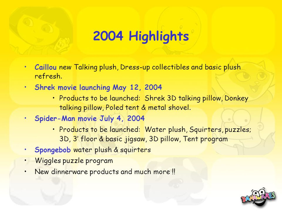 2004 Highlights Caillou new Talking plush, Dress-up collectibles and basic plush refresh.