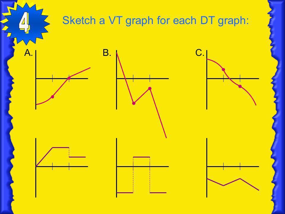 Sketch a VT graph for each DT graph: A.B.C.
