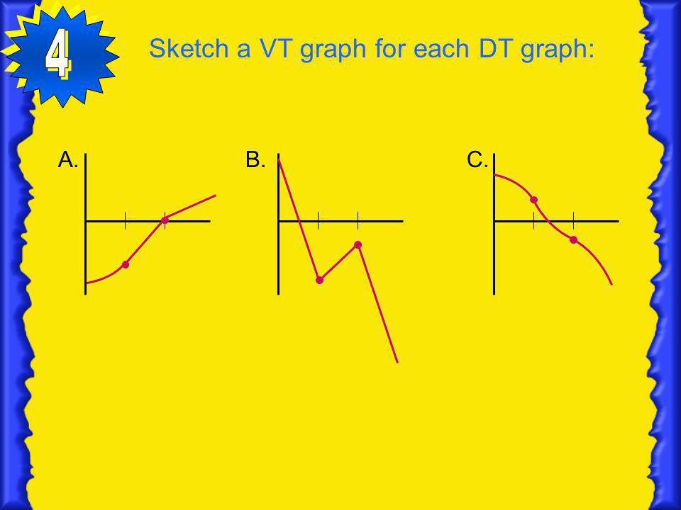 VELOCITY( m/s ) TIME (s) E.Construct a VT graph that shows the same motion as this DT graph.