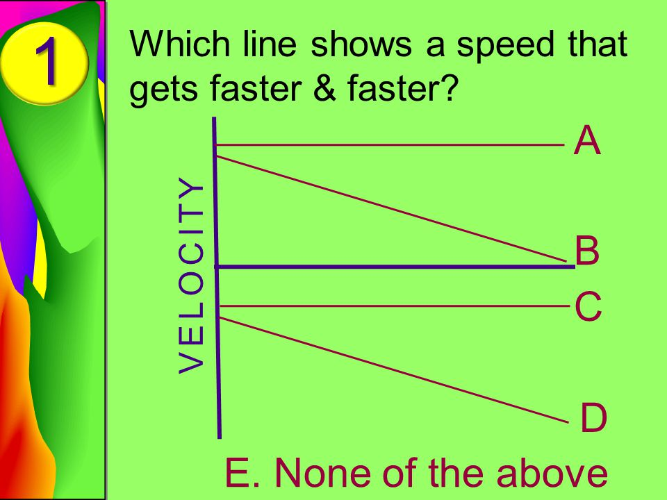 1 Which line shows a speed that gets faster & faster VELOCITY A B C D E. None of the above