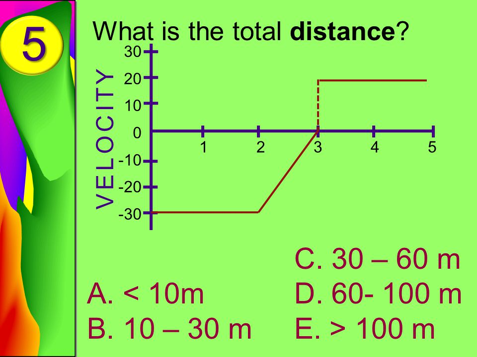 5 What is the total distance. VELOCITY C. 30 – 60 m A.