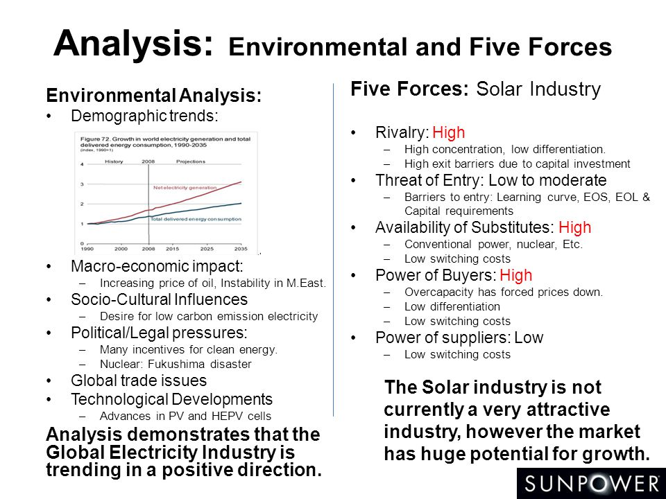 Analysis: Environmental and Five Forces Environmental Analysis: Demographic trends: Macro-economic impact: –Increasing price of oil, Instability in M.