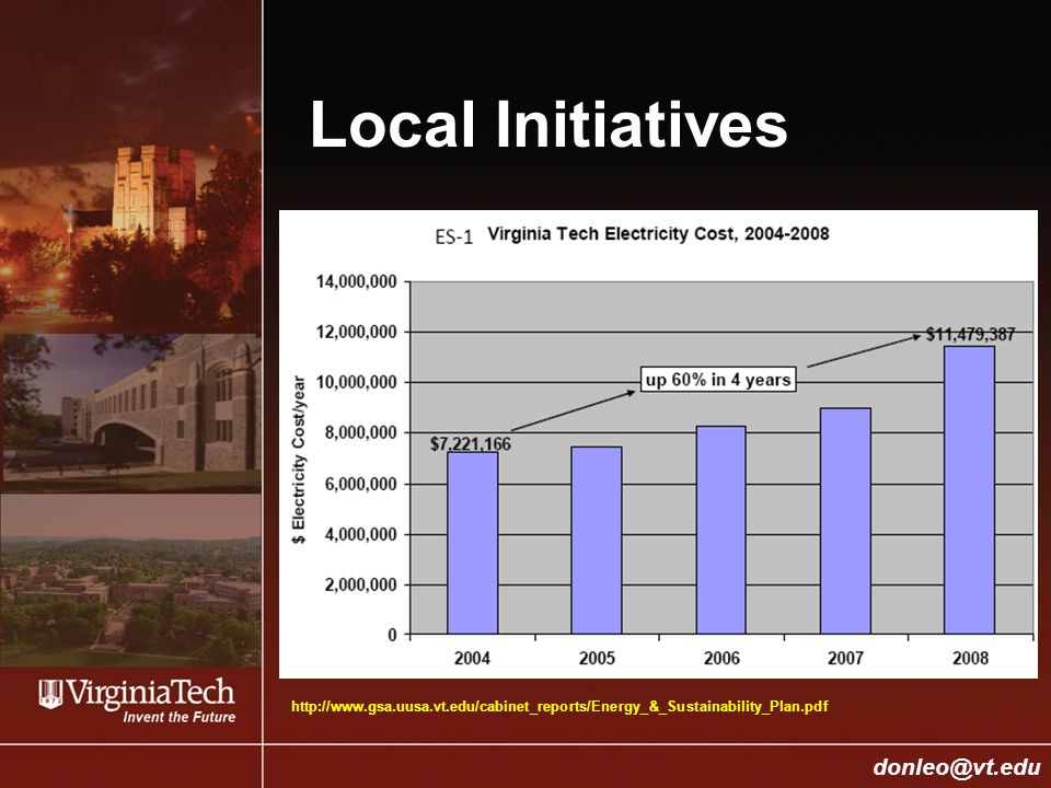 College of Engineering Donald J. Leo, donleo@vt.edu donleo@vt.edu Local Initiatives http://www.gsa.uusa.vt.edu/cabinet_reports/Energy_&_Sustainability