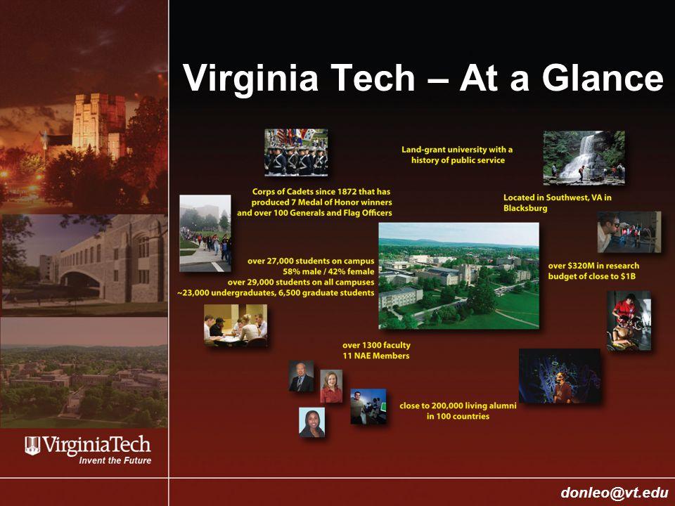 College of Engineering Donald J. Leo, donleo@vt.edu donleo@vt.edu Virginia Tech – At a Glance