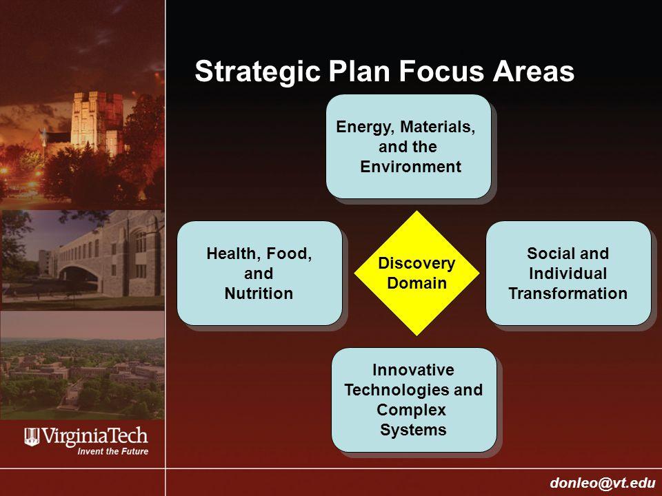 College of Engineering Donald J. Leo, donleo@vt.edu donleo@vt.edu Strategic Plan Focus Areas Energy, Materials, and the Environment Energy, Materials,