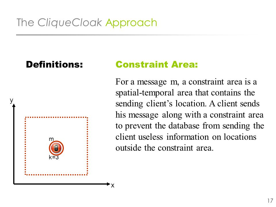 17 The CliqueCloak Approach Definitions:Constraint Area: For a message m, a constraint area is a spatial-temporal area that contains the sending clien