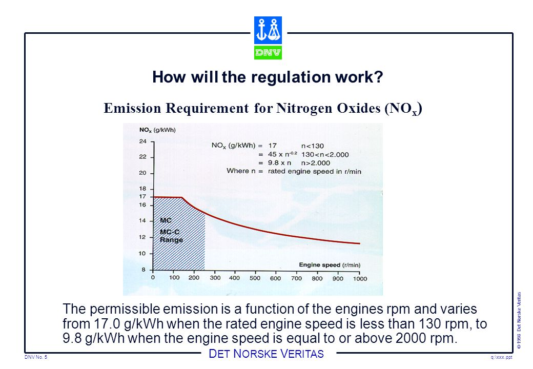 DNV No. 5 © 1998 Det Norske Veritas q:\xxx.ppt D ET N ORSKE V ERITAS How will the regulation work? Emission Requirement for Nitrogen Oxides (NO x ) Th