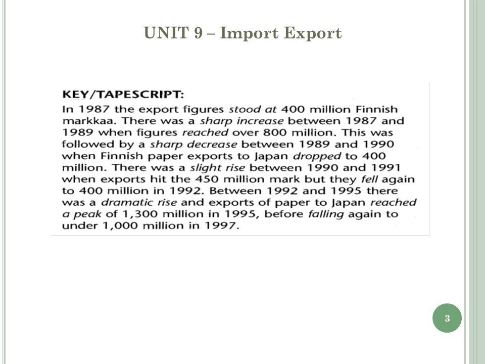 3 UNIT 9 – Import Export