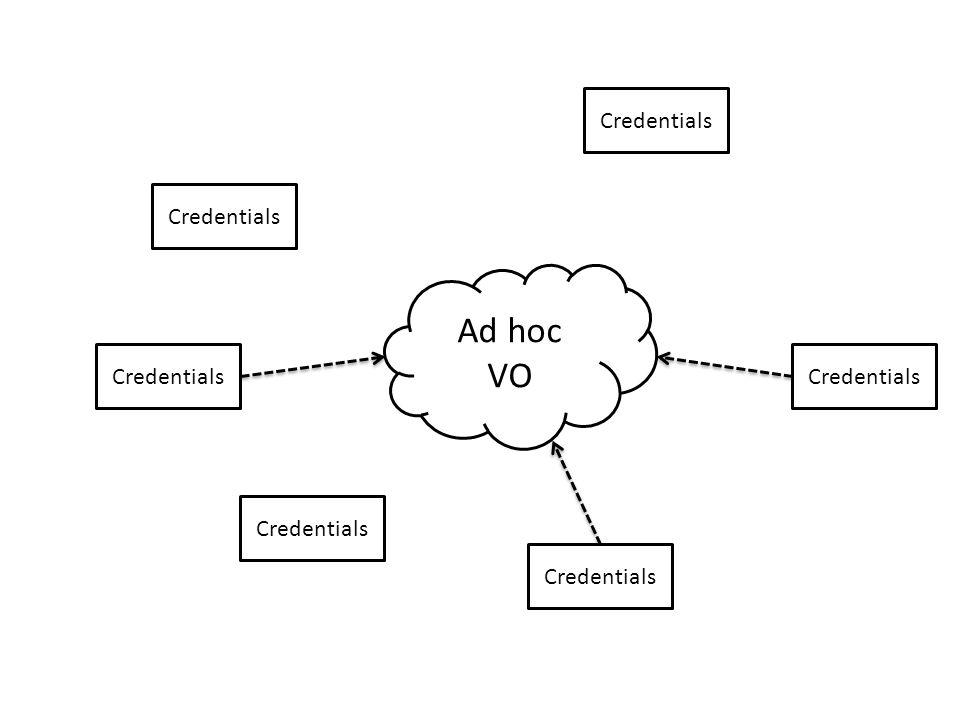 Ad hoc VO Credentials