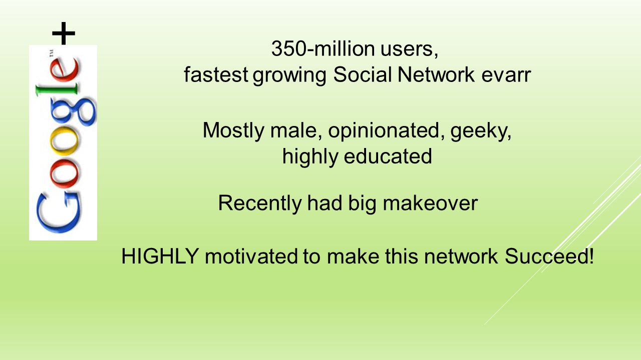 Recently had big makeover Mostly male, opinionated, geeky, highly educated 350-million users, fastest growing Social Network evarr + HIGHLY motivated