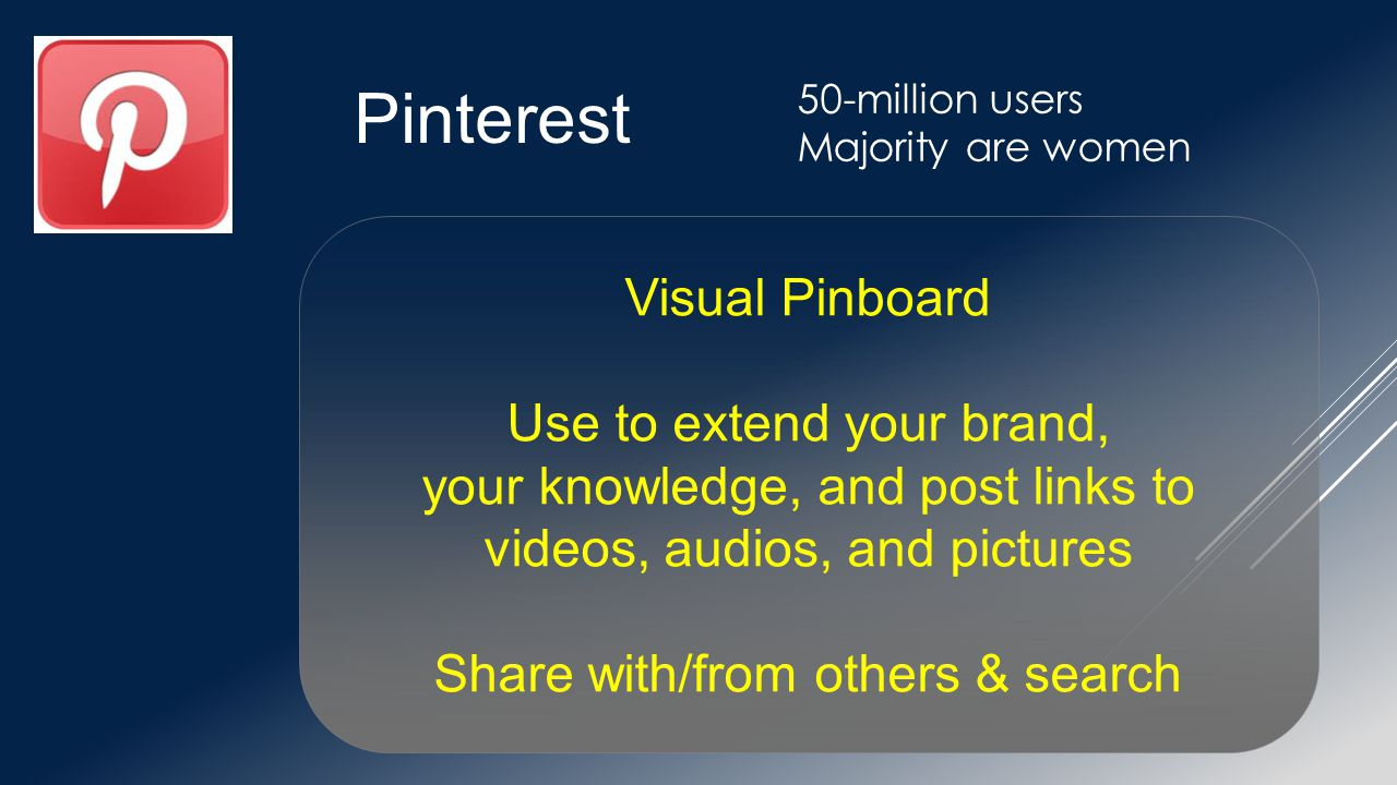 Pinterest 50-million users Majority are women Visual Pinboard Use to extend your brand, your knowledge, and post links to videos, audios, and pictures Share with/from others & search