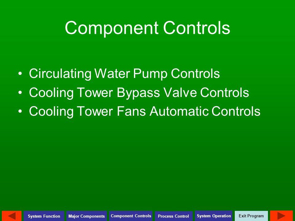 Exit Program Major Components Component Controls Process Control System Operation System Function Component Controls Circulating Water Pump Controls C