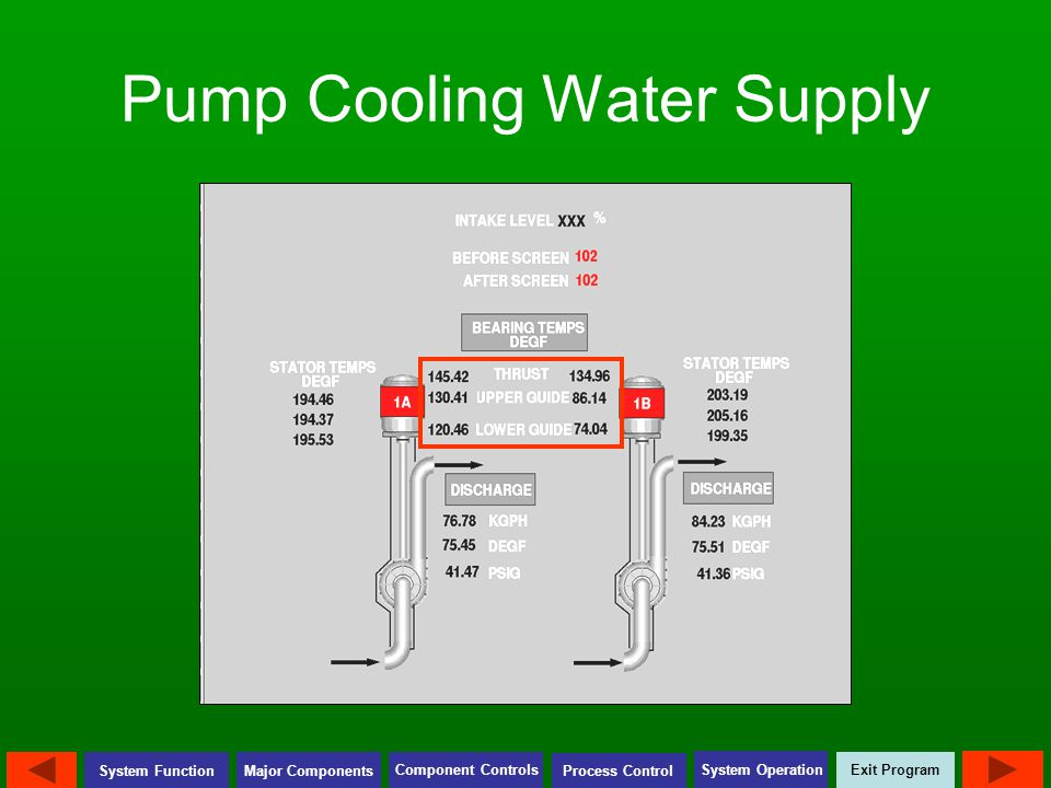 Exit Program Major Components Component Controls Process Control System Operation System Function Pump Cooling Water Supply