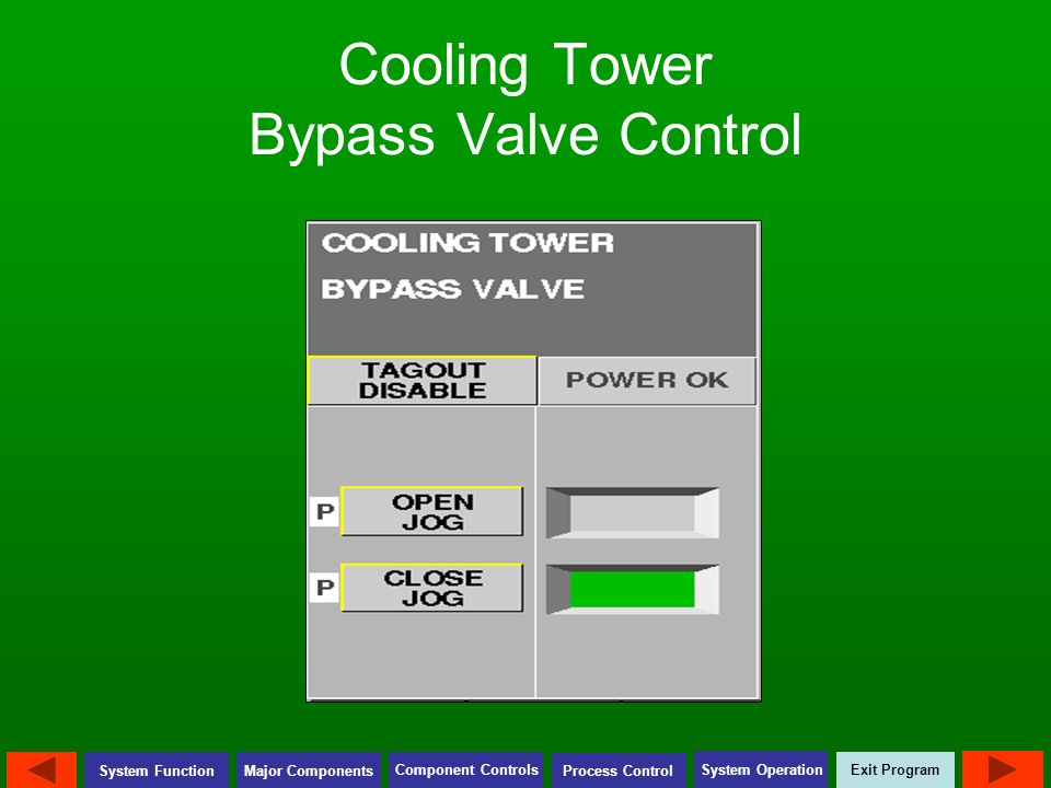 Exit Program Major Components Component Controls Process Control System Operation System Function Cooling Tower Bypass Valve Control