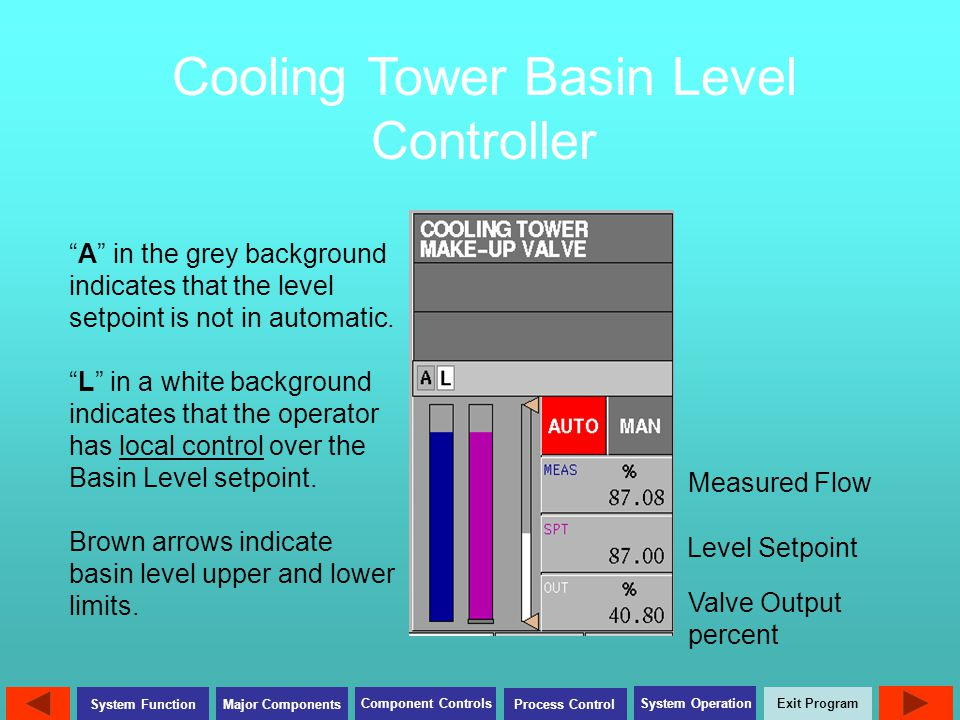 """Exit Program Major Components Component Controls Process Control System Operation System Function Cooling Tower Basin Level Controller """"A"""" in the grey"""