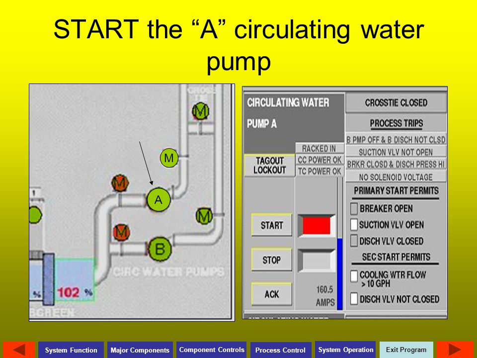 """Exit Program Major Components Component Controls Process Control System Operation System Function START the """"A"""" circulating water pump M A"""