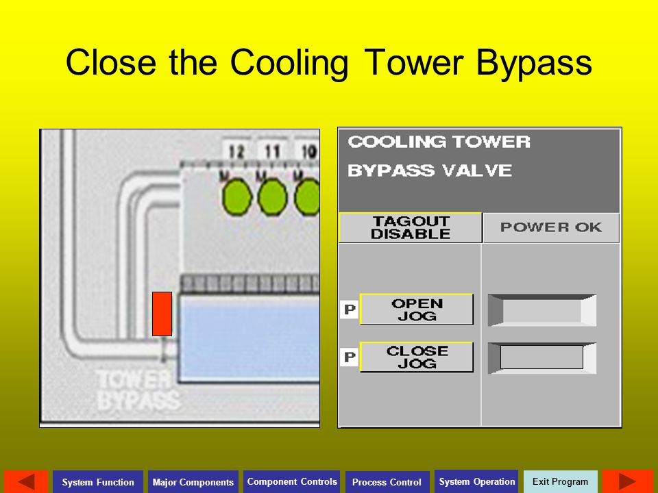 Exit Program Major Components Component Controls Process Control System Operation System Function Close the Cooling Tower Bypass