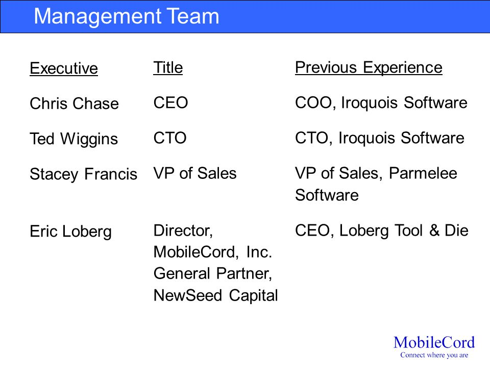 Management Team Executive Chris Chase Ted Wiggins Stacey Francis Eric Loberg Title CEO CTO VP of Sales Director, MobileCord, Inc. General Partner, New