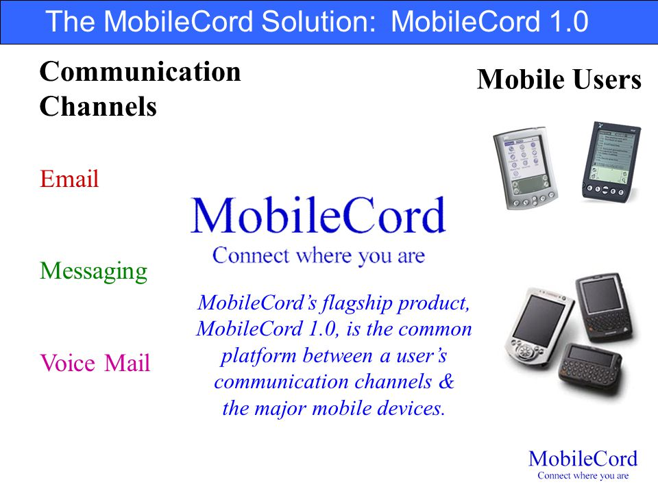 Pricing MobileCord generates the majority of its revenue via license fees with the following pricing structure: Up front License fee: $40,000 Up front charge per user:$50 Recurring charge per month per user:$10 MobileCord charges a recurring fee for as long as the customer uses our software.