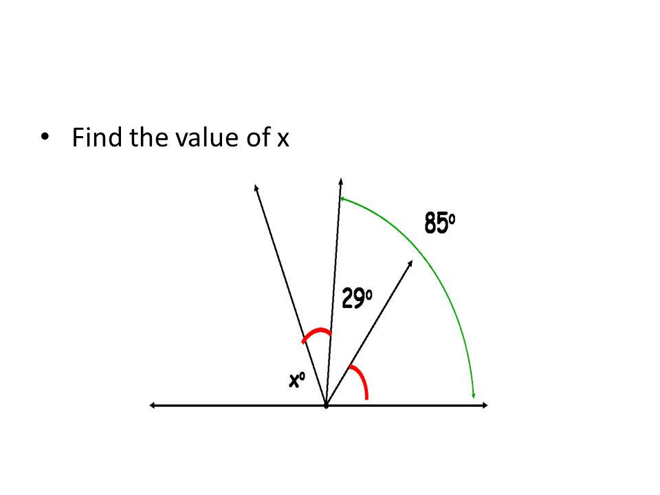Find the value of x