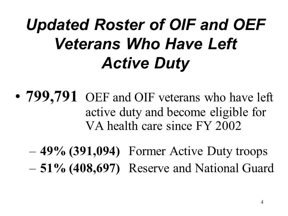 4 Updated Roster of OIF and OEF Veterans Who Have Left Active Duty 799,791 OEF and OIF veterans who have left active duty and become eligible for VA health care since FY 2002 –49% (391,094) Former Active Duty troops –51% (408,697) Reserve and National Guard