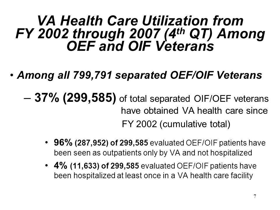7 VA Health Care Utilization from FY 2002 through 2007 (4 th QT) Among OEF and OIF Veterans Among all 799,791 separated OEF/OIF Veterans –37% (299,585) of total separated OIF/OEF veterans have obtained VA health care since FY 2002 (cumulative total) 96% (287,952) of 299,585 evaluated OEF/OIF patients have been seen as outpatients only by VA and not hospitalized 4% (11,633) of 299,585 evaluated OEF/OIF patients have been hospitalized at least once in a VA health care facility