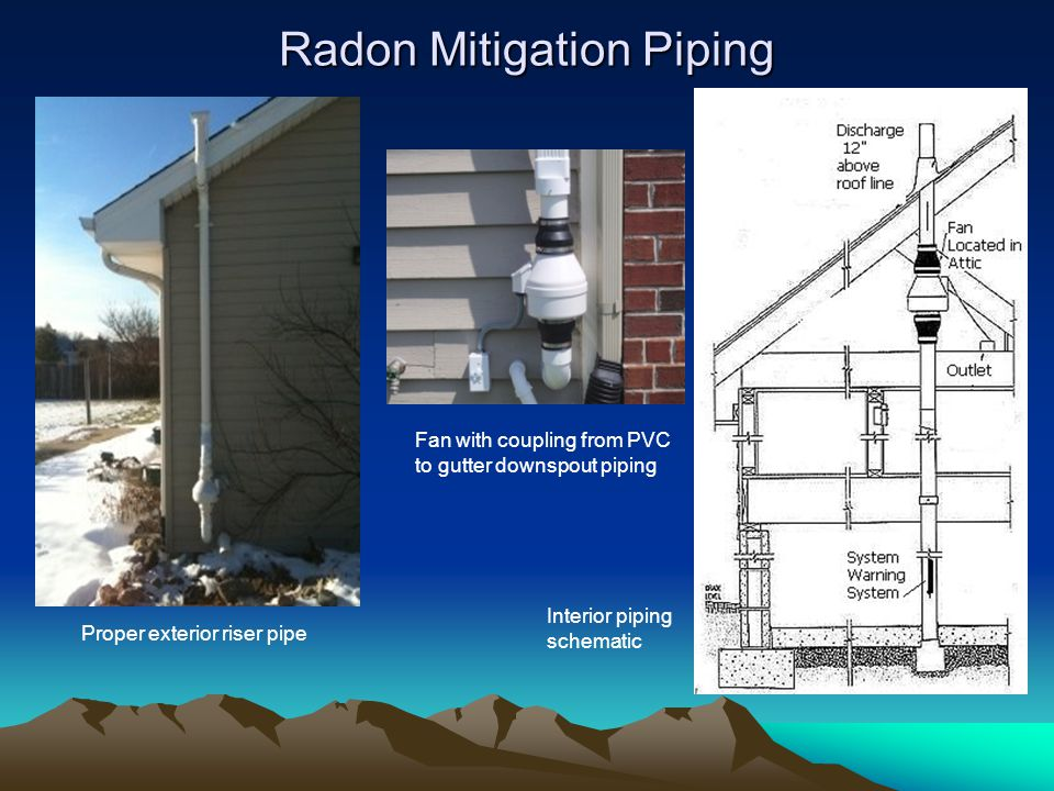 Radon Mitigation Piping Proper exterior riser pipe Fan with coupling from PVC to gutter downspout piping Interior piping schematic