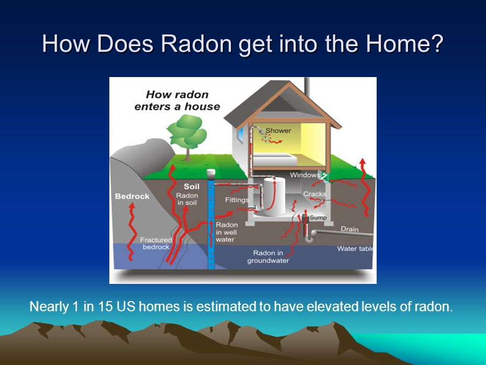 Radon in Water Radon is usually only a potential problem in wells (ground water) USEPA has yet to finalize ANY proposed health standards/recommendations/methods regarding radon in water.