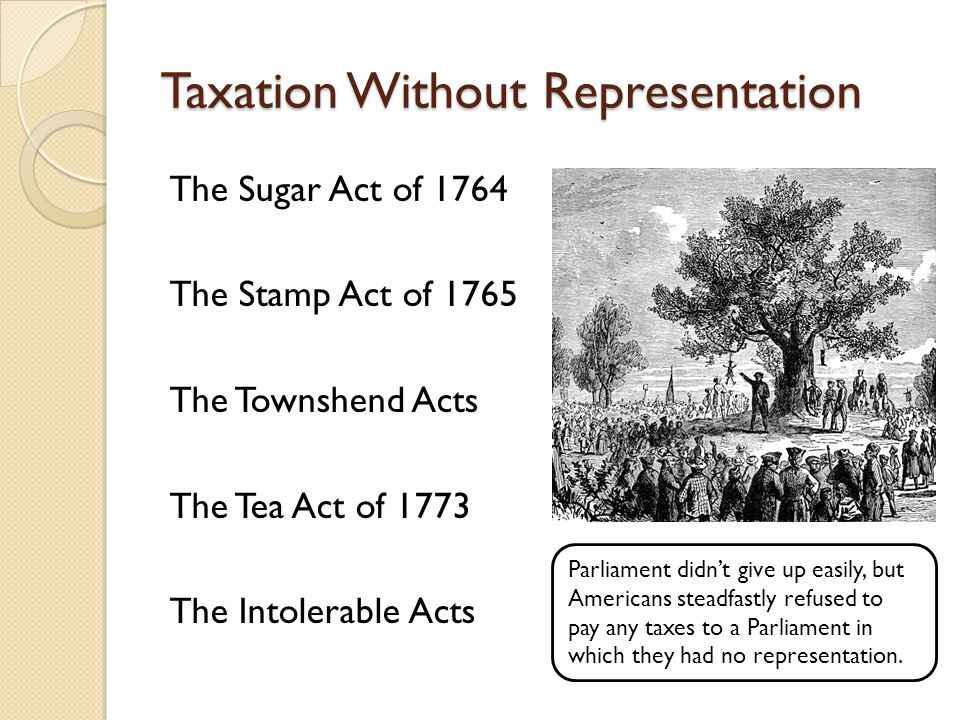 Taxation Without Representation The Sugar Act of 1764 The Stamp Act of 1765 The Townshend Acts The Tea Act of 1773 The Intolerable Acts Parliament didn't give up easily, but Americans steadfastly refused to pay any taxes to a Parliament in which they had no representation.