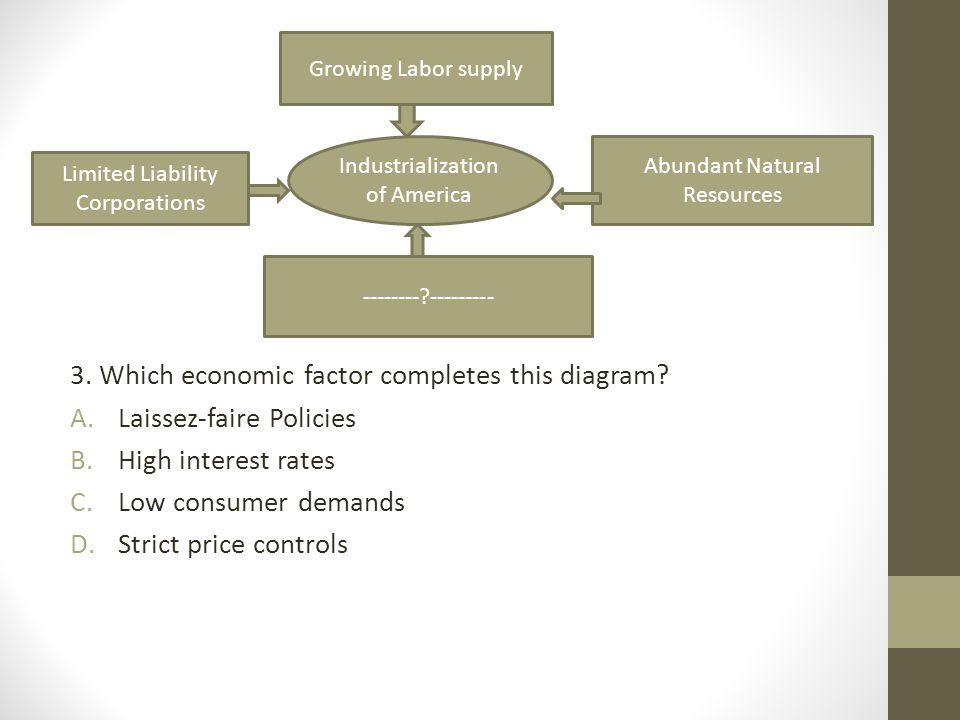 3. Which economic factor completes this diagram? A.Laissez-faire Policies B.High interest rates C.Low consumer demands D.Strict price controls Growing