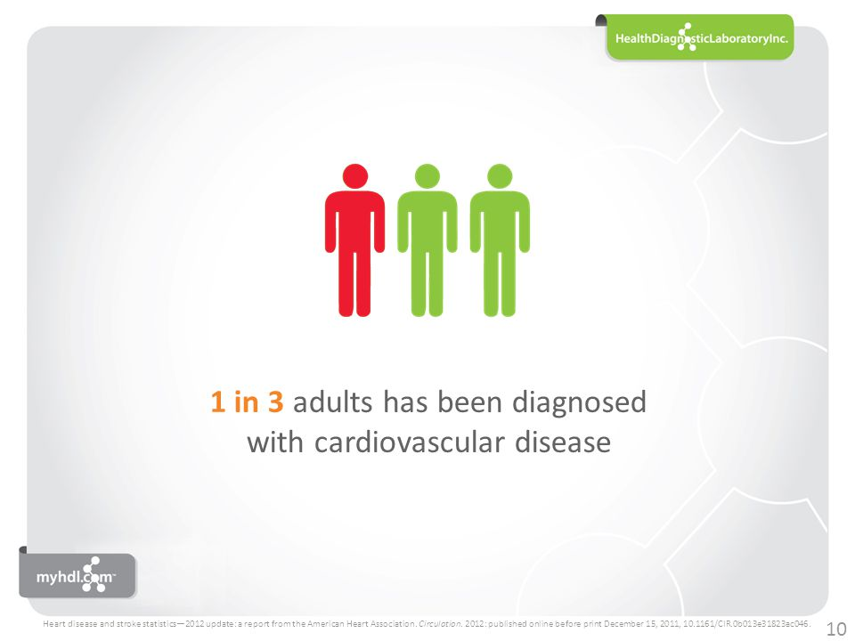 1 in 3 adults has been diagnosed with cardiovascular disease Heart disease and stroke statistics—2012 update: a report from the American Heart Association.