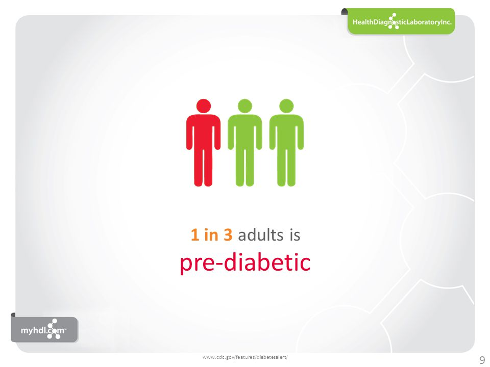 1 in 3 adults is pre-diabetic 9 www.cdc.gov/features/diabetesalert/