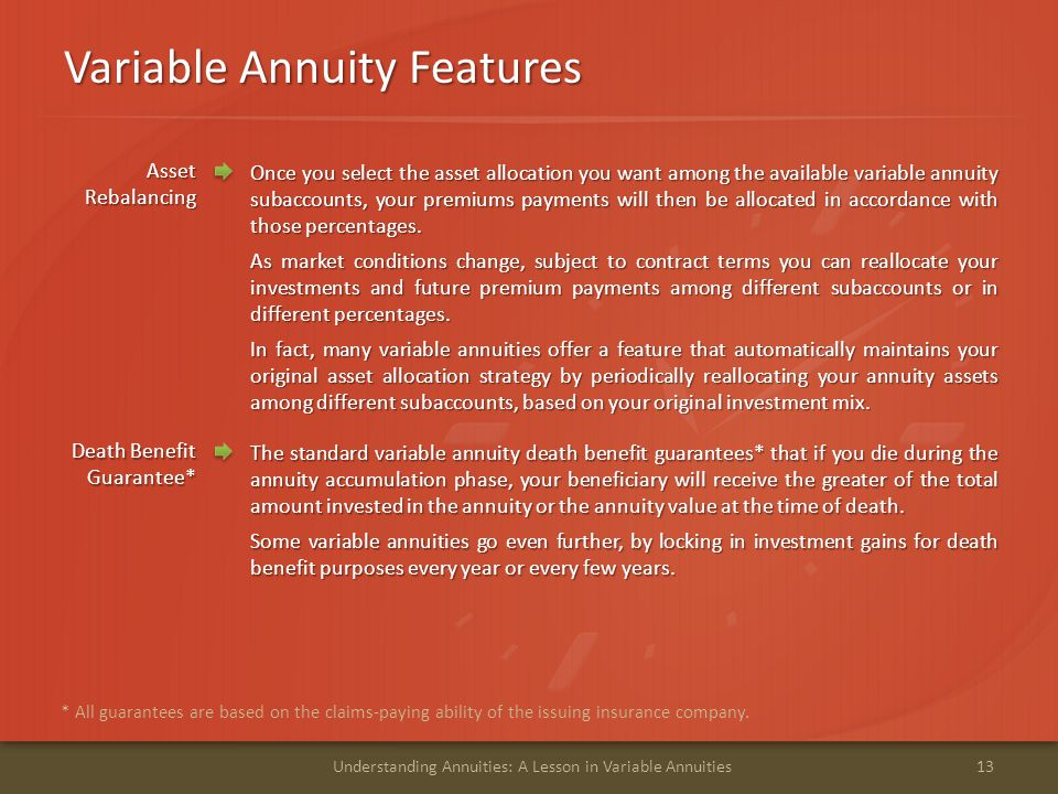 Variable Annuity Features 13Understanding Annuities: A Lesson in Variable Annuities * All guarantees are based on the claims-paying ability of the iss