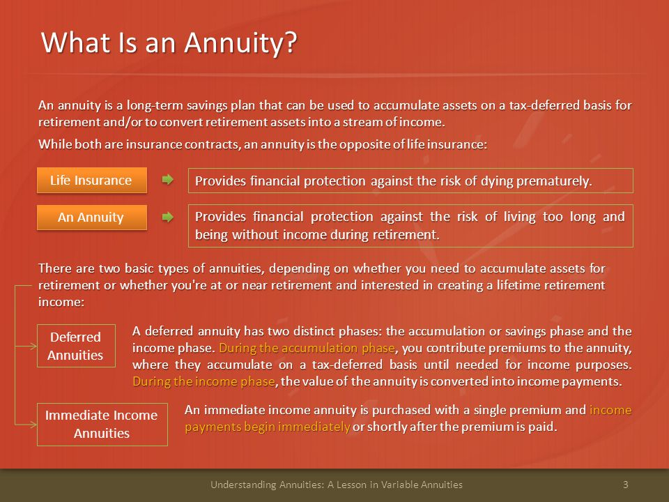 What Is an Annuity? 3Understanding Annuities: A Lesson in Variable Annuities An annuity is a long-term savings plan that can be used to accumulate ass